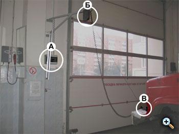 Комплекс поддержания аккумуляторных батарей в оперативной готовности